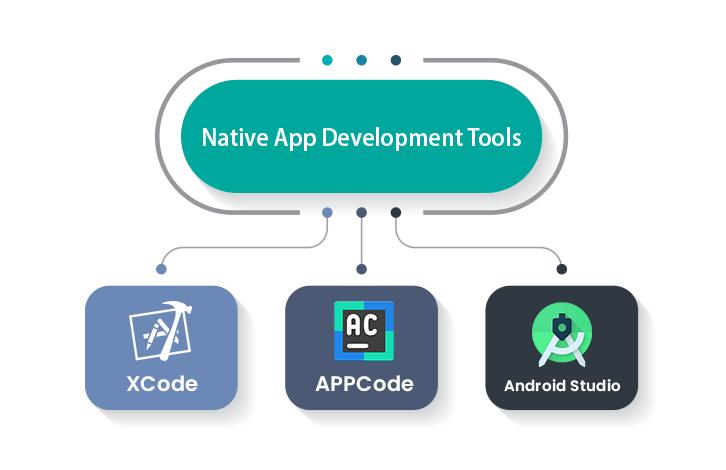native mobile app development tools