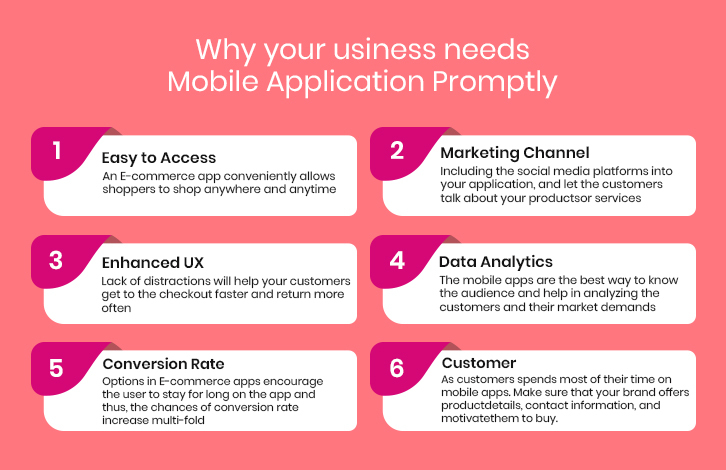 Importance of mobile apps for ecommerce