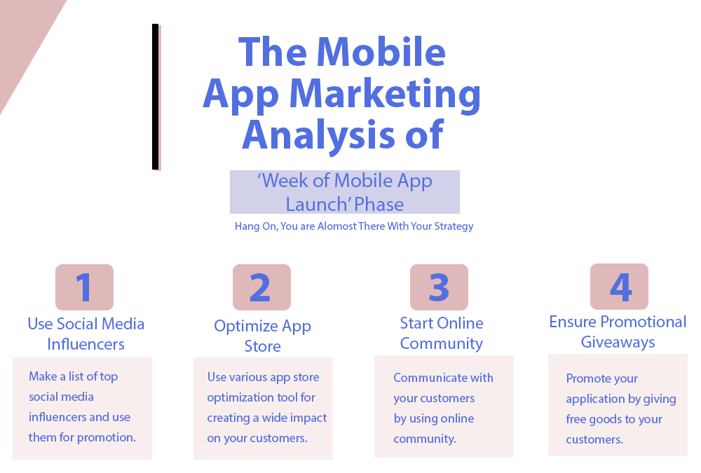 mobile app marketing strategy.