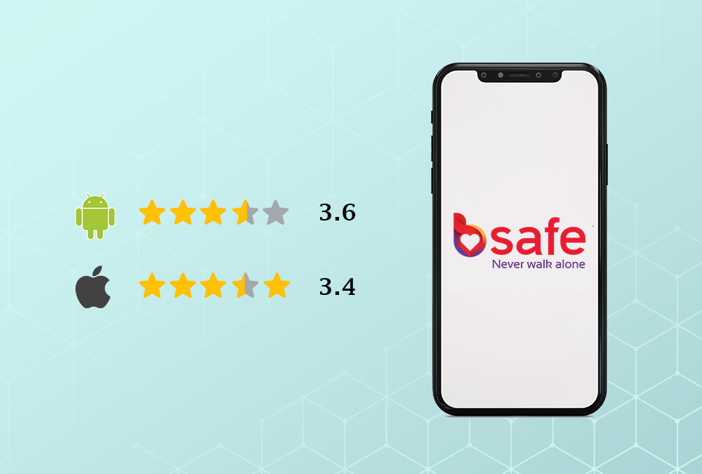 best personal safety apps for iphone