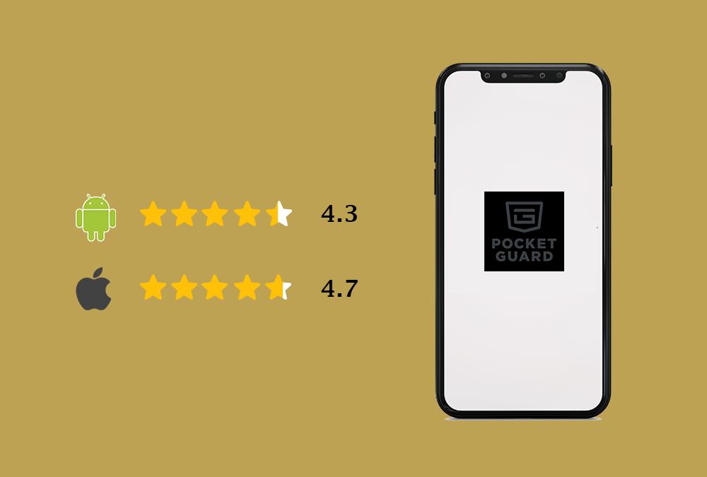 best free budget app