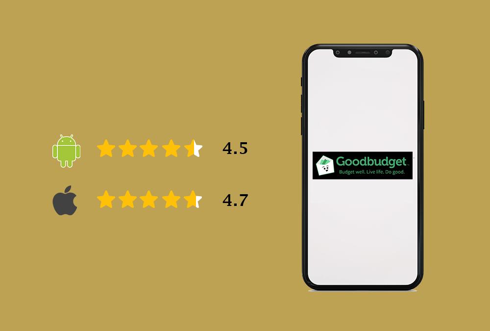 Best family Budget App