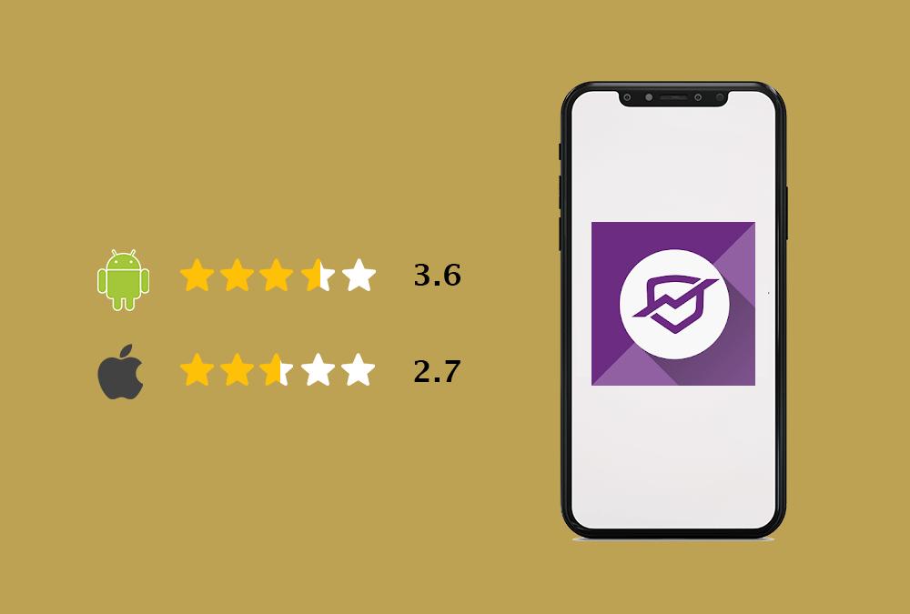 Best Financial Budget App