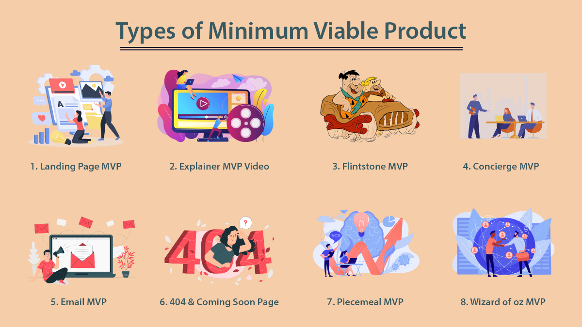 Types of Minimum Viable Product