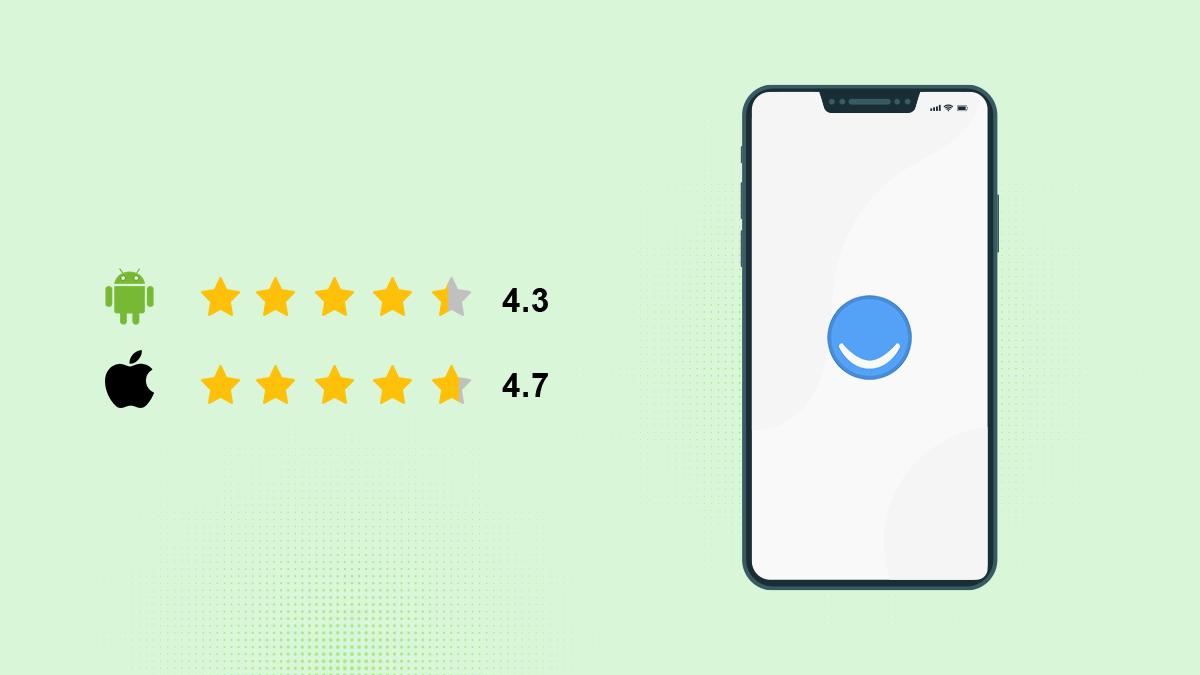 MoodFit App- mental health apps