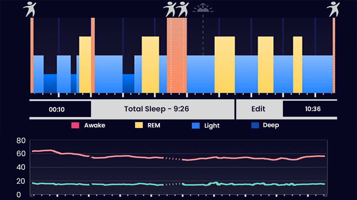 sleep tracking app Statistics