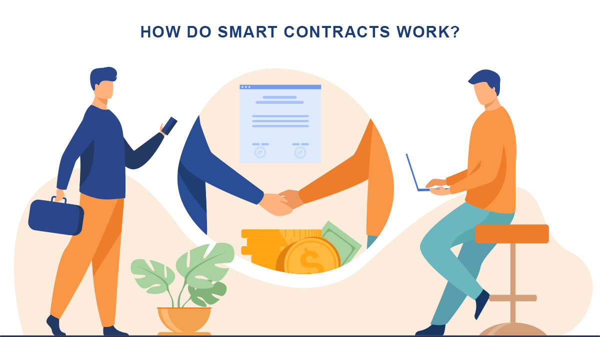 crypto smart contracts
